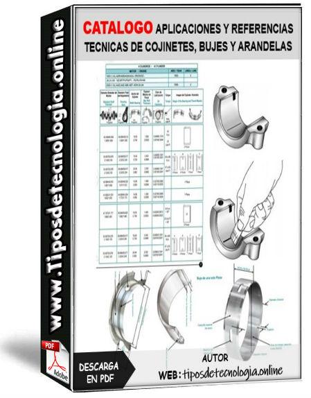 CATÁLOGO DE COJINETES PARA MOTORES